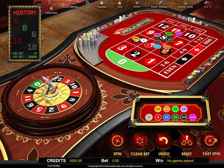 Casino Kayıp Bonusu